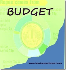 Changes in import duty rate for import of headgear and headgear parts under Indian Budget