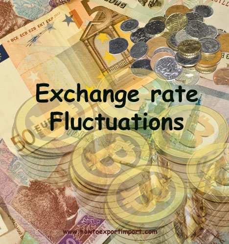 foreign exchange rate fluctuation on pricing Foreign exchange rate fluctuation on pricing decision 1109 words jun 27th, 2012 5 pages what implication do fluctuations in foreign exchange rates have on the pricing decisions of export marketing managers.