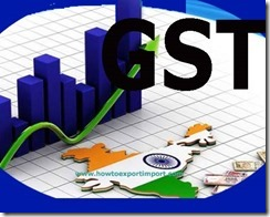 GST on Services by a hotel, inn, guest house, club or campsite