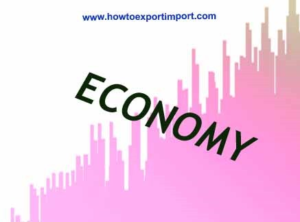 export pricing methods The export price function for the indian economy is given in log-linear form as   satisfy even the tolerance test under the step regression method the latter.