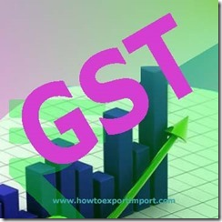 GST amount of rate on Natural honey business