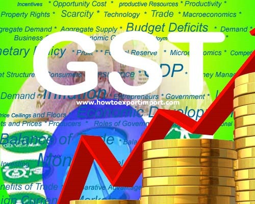 builder gst rate