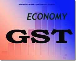 GST levied rate on Children's picture business