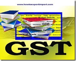 GST on Leather articles under HSN 4202
