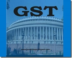 GST on Wadding of textile materials