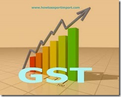 GST taxable rate on purchase or sale of Composting Machines