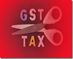 Section 172 of CGST Act, 2017 Removal of difficulties