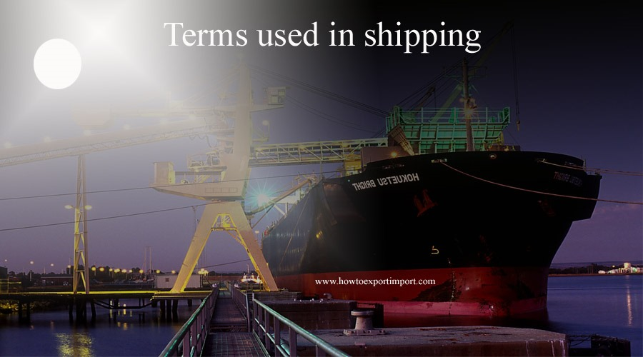 Terms Used In Shipping Such As Economic Zones Ecotourism