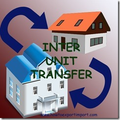 What is Inter Unit Transfer (IUT) in STP copy